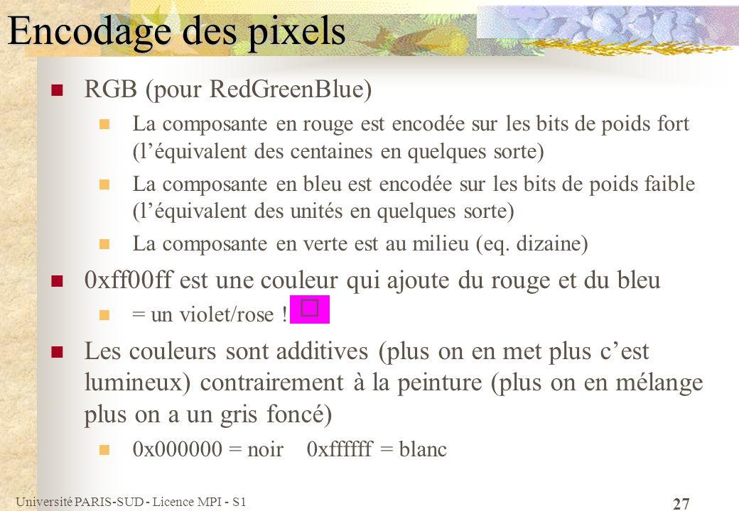 Encodage des pixels RGB (pour RedGreenBlue)