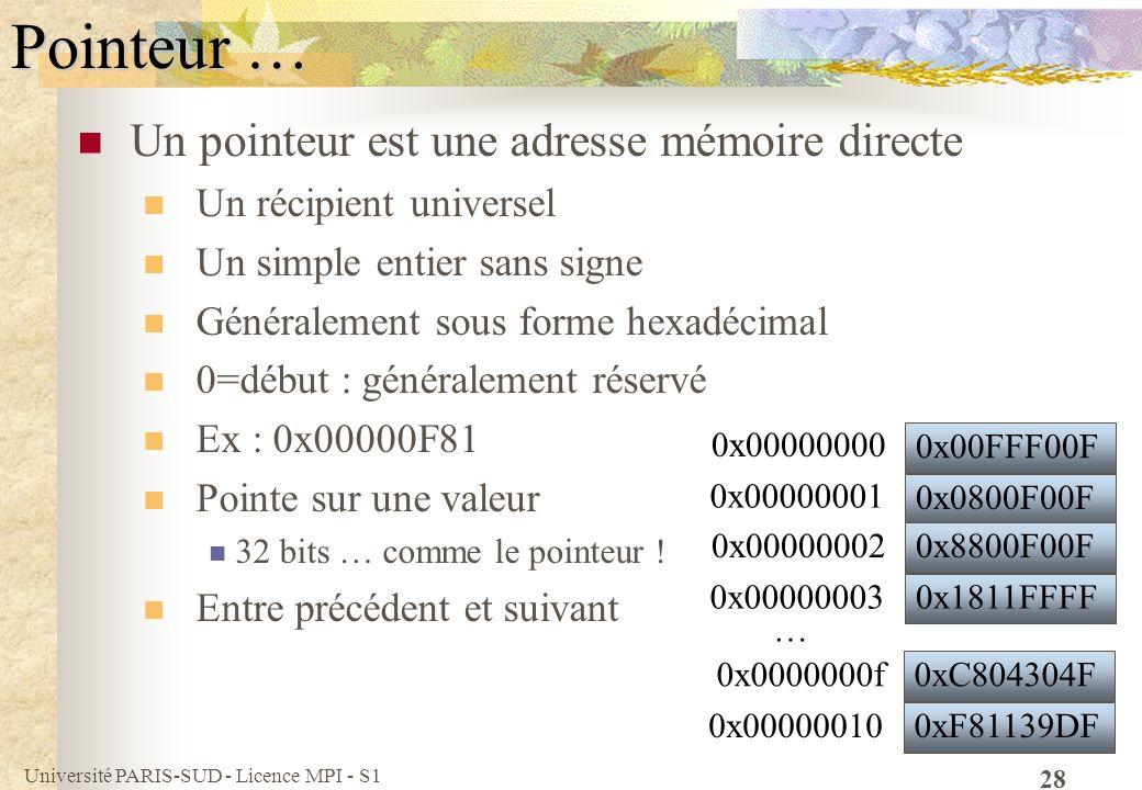 Pointeur … Un pointeur est une adresse mémoire directe