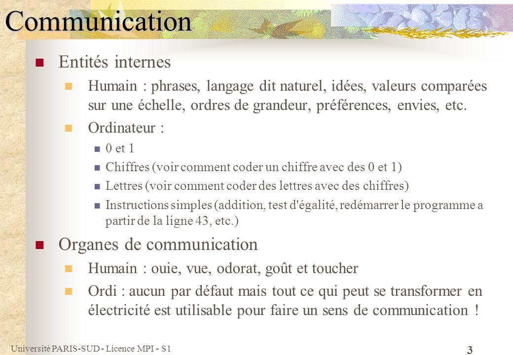 Communication Entités internes Organes de communication