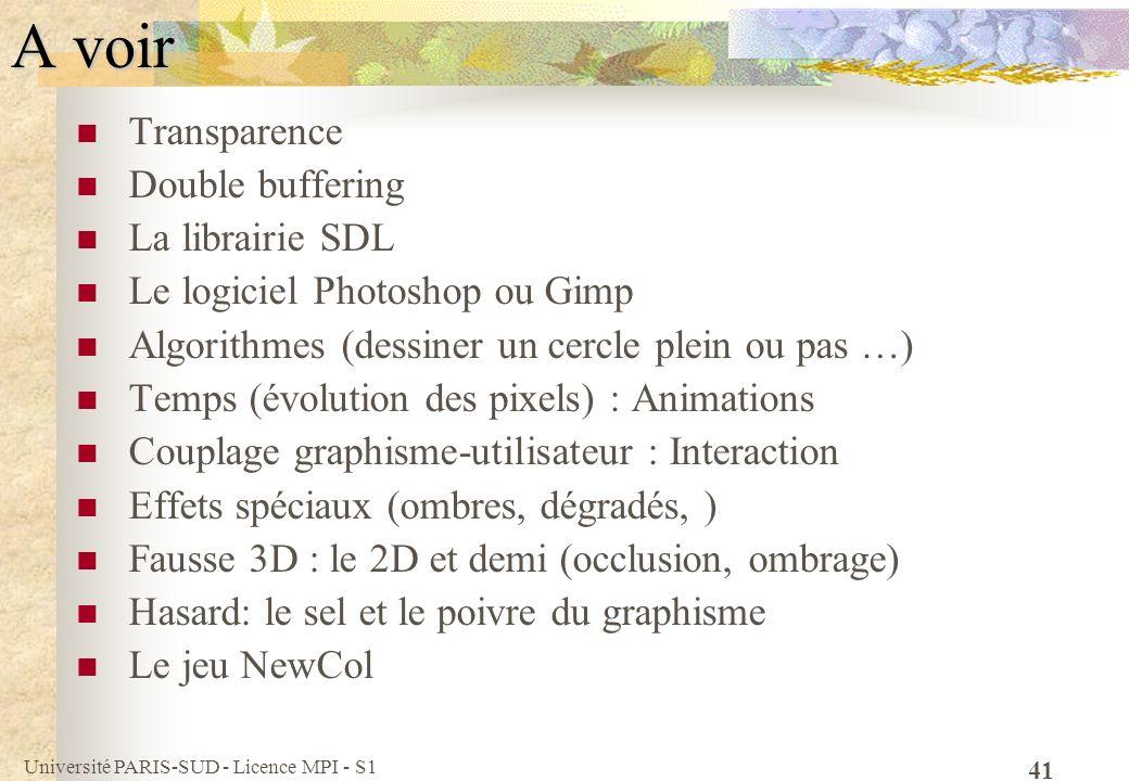 A voir Transparence Double buffering La librairie SDL