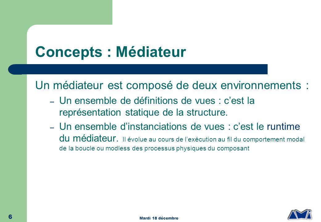 Concepts : Médiateur Un médiateur est composé de deux environnements :