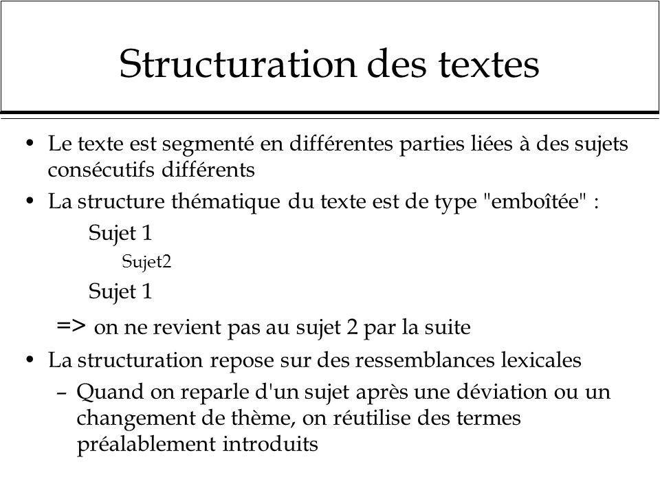 Structuration des textes