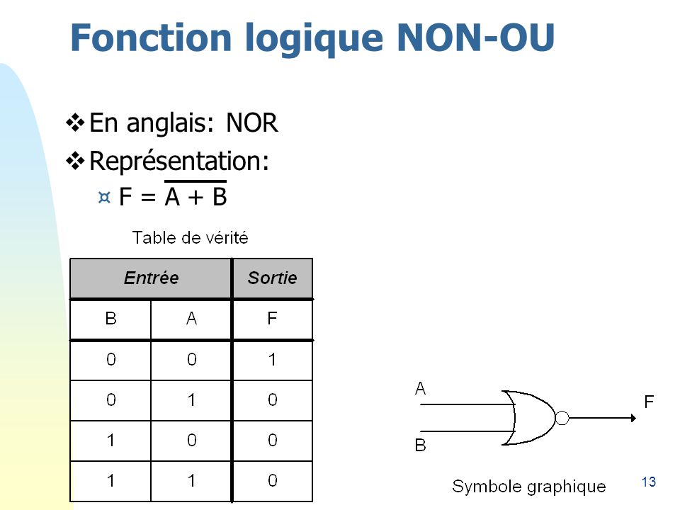 introduction  u00e0 la logique