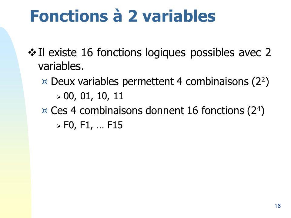 Fonctions à 2 variables 26/03/2017. Il existe 16 fonctions logiques possibles avec 2 variables. Deux variables permettent 4 combinaisons (22)