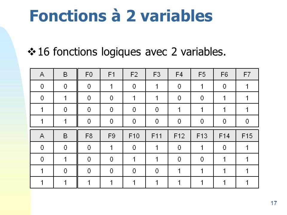 Fonctions à 2 variables 16 fonctions logiques avec 2 variables.