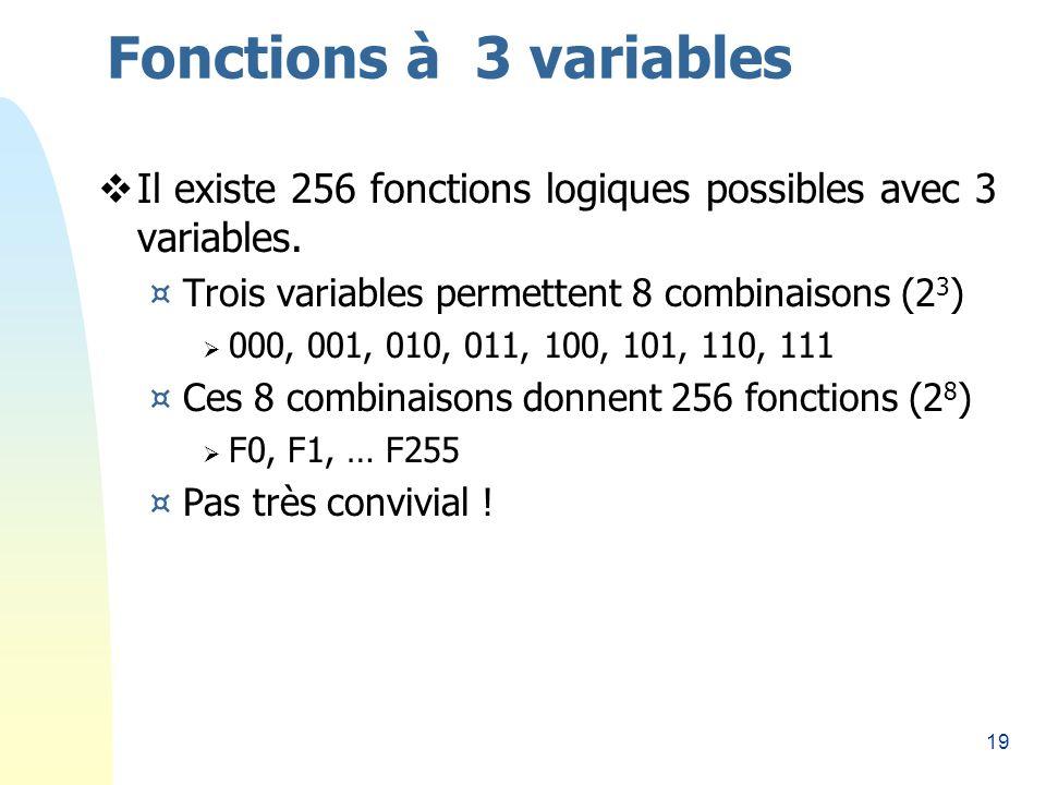 Fonctions à 3 variables 26/03/2017. Il existe 256 fonctions logiques possibles avec 3 variables. Trois variables permettent 8 combinaisons (23)