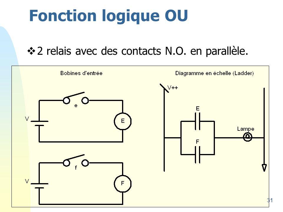Fonction logique OU 2 relais avec des contacts N.O. en parallèle.