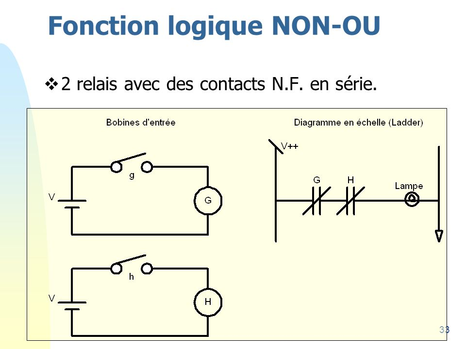Fonction logique NON-OU
