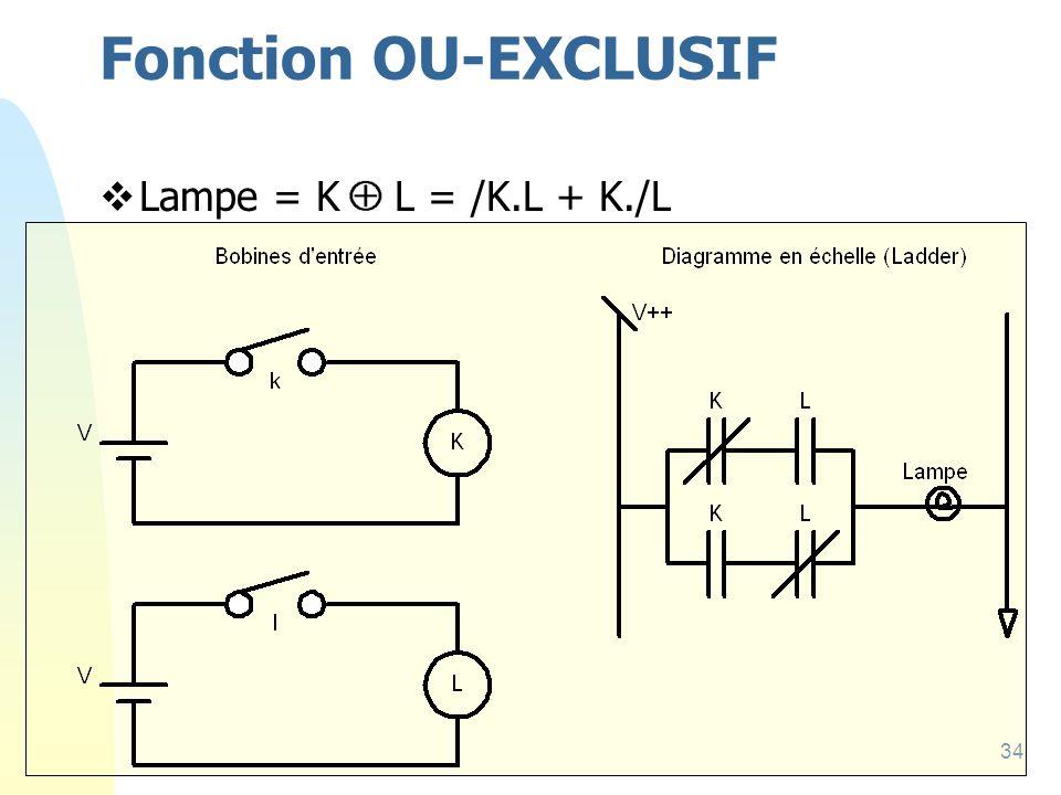 Fonction OU-EXCLUSIF 26/03/2017 Lampe = K L = /K.L + K./L
