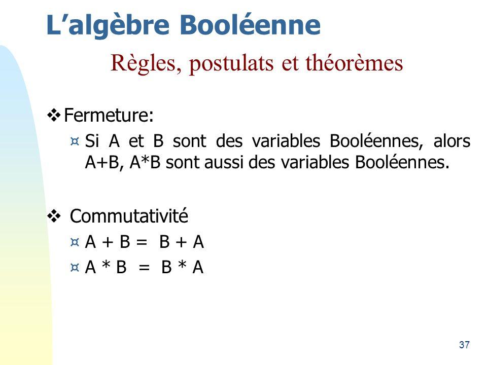 L'algèbre Booléenne Règles, postulats et théorèmes Fermeture: