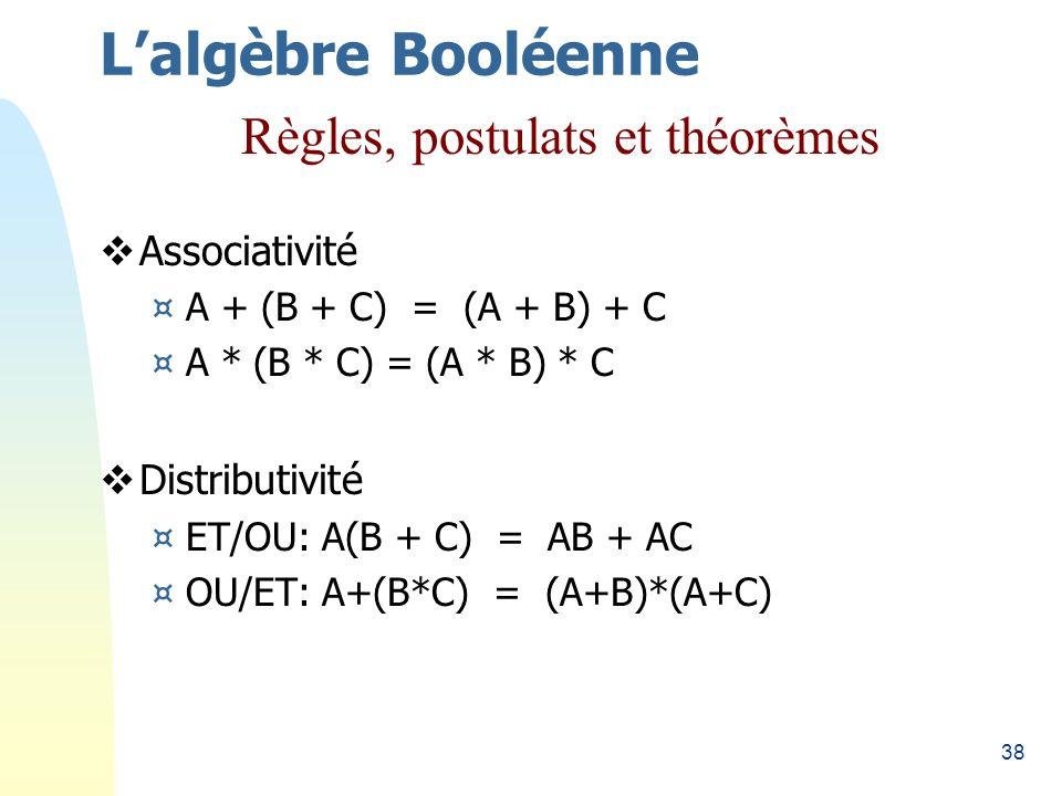 L'algèbre Booléenne Règles, postulats et théorèmes Associativité