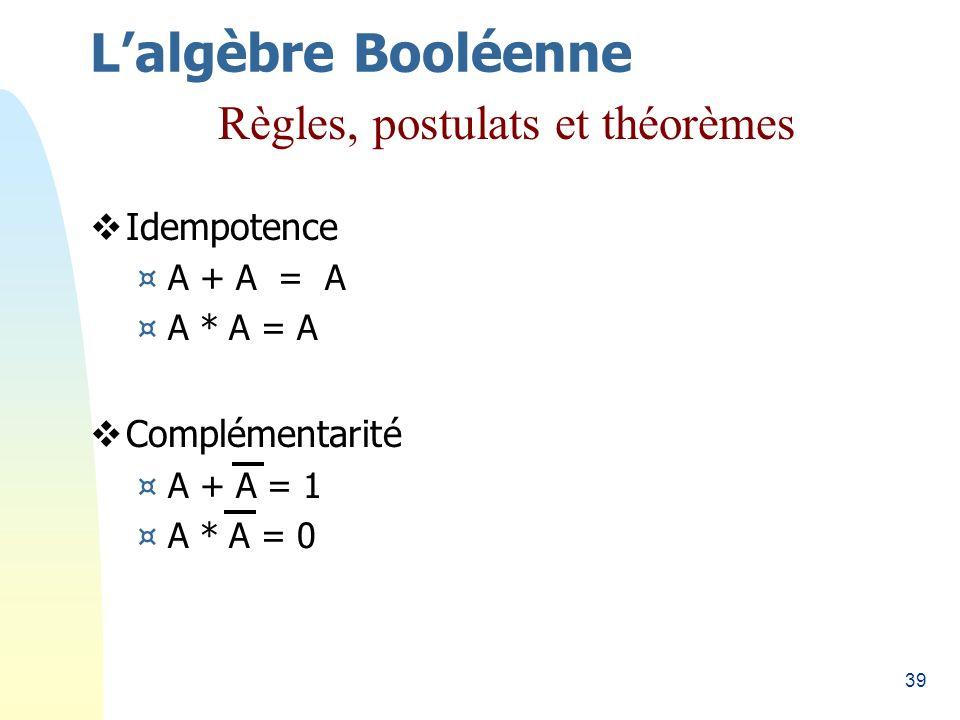 L'algèbre Booléenne Règles, postulats et théorèmes Idempotence