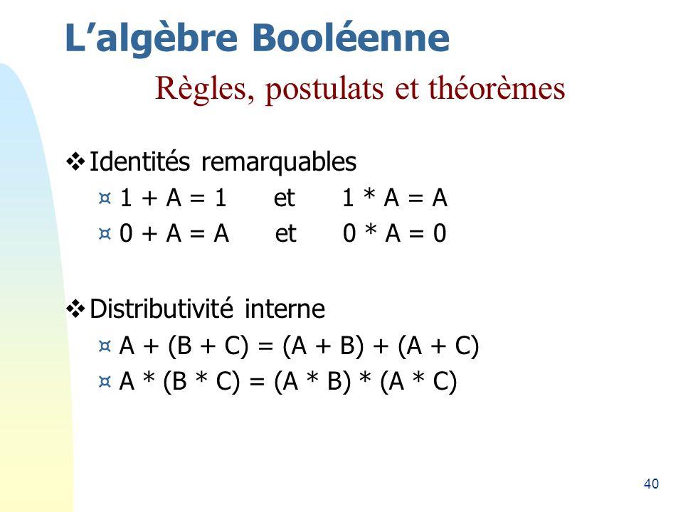 L'algèbre Booléenne Règles, postulats et théorèmes