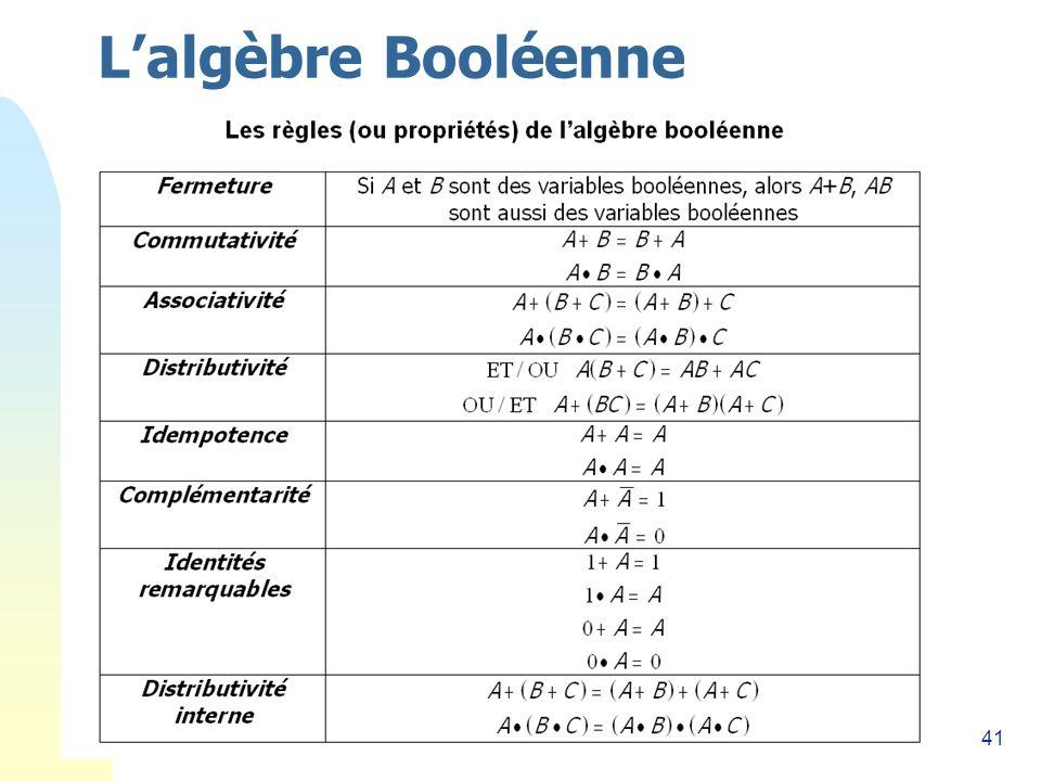 L'algèbre Booléenne 26/03/2017 Règles et postulats