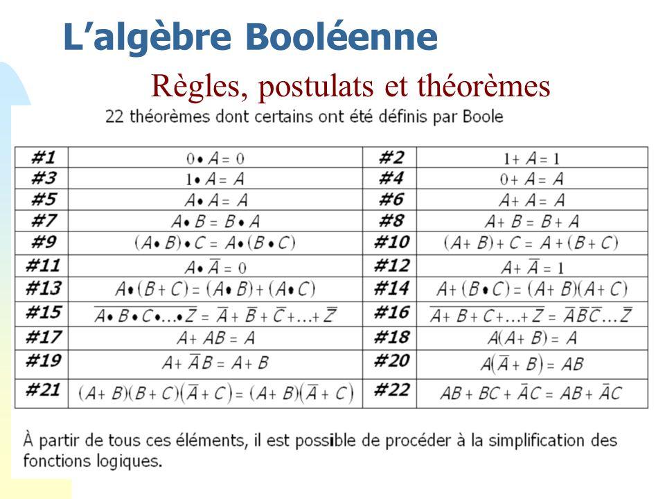 L'algèbre Booléenne 26/03/2017 Règles, postulats et théorèmes