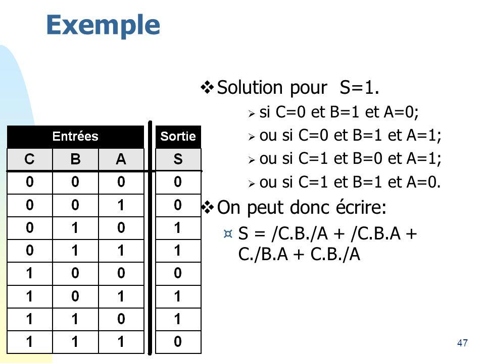 Exemple Solution pour S=1. On peut donc écrire: