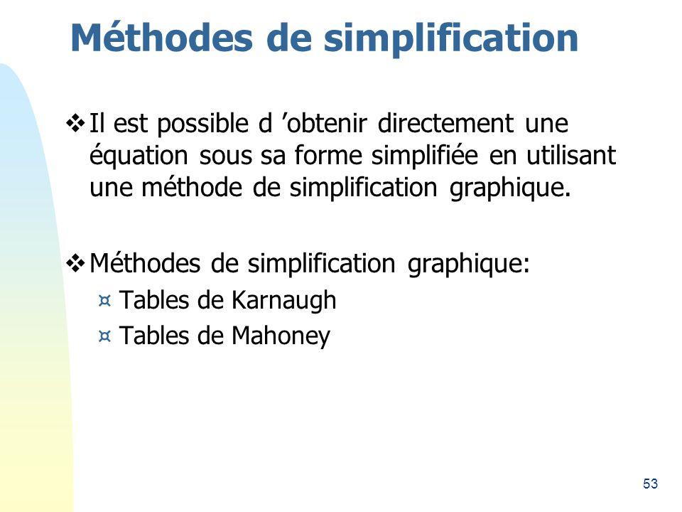 Méthodes de simplification