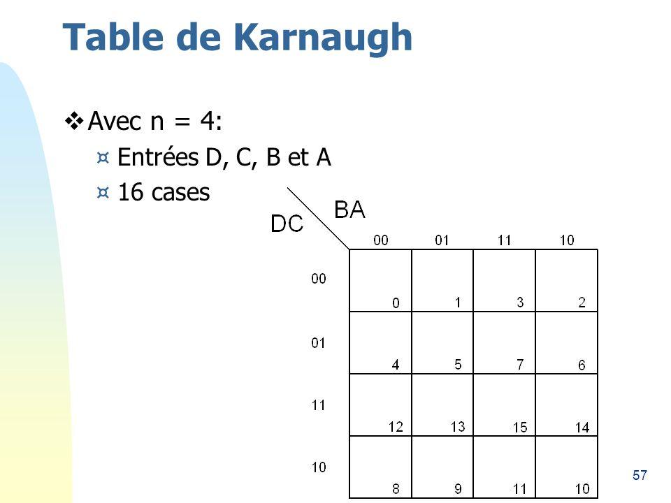 Table de Karnaugh 26/03/2017 Avec n = 4: Entrées D, C, B et A 16 cases