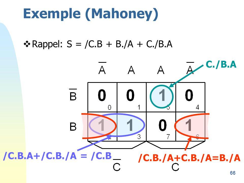 Exemple (Mahoney) Rappel: S = /C.B + B./A + C./B.A C./B.A