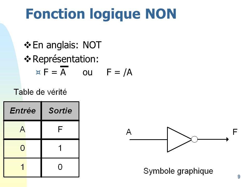 Fonction logique NON En anglais: NOT Représentation: F = A ou F = /A