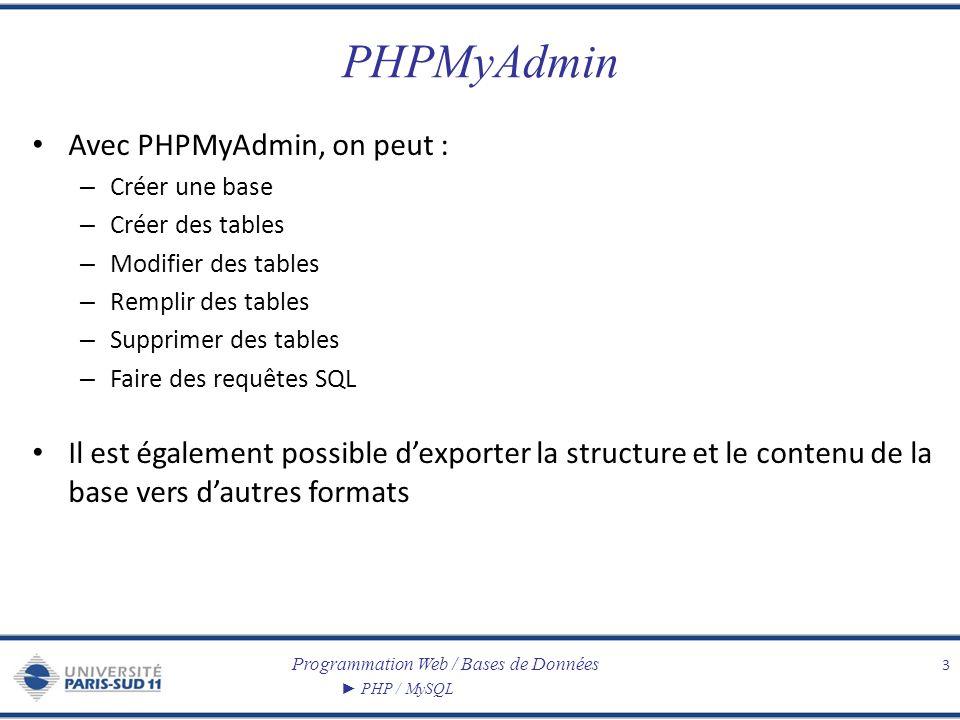 PHPMyAdmin Avec PHPMyAdmin, on peut :