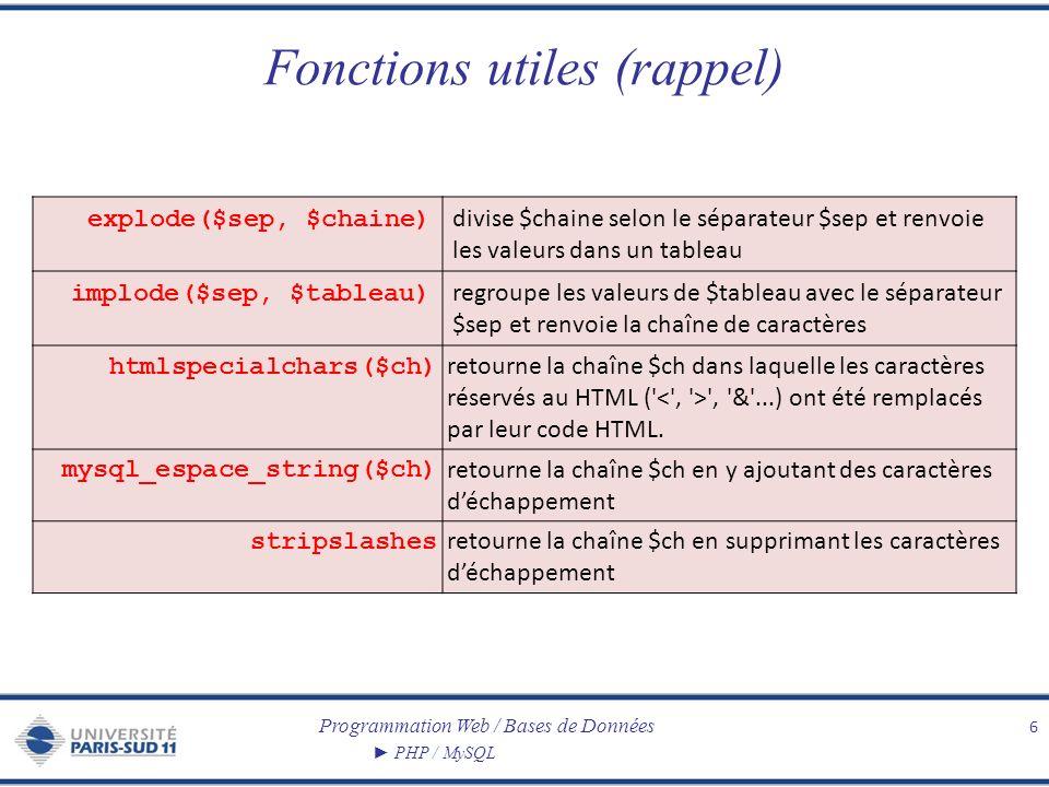 Fonctions utiles (rappel)