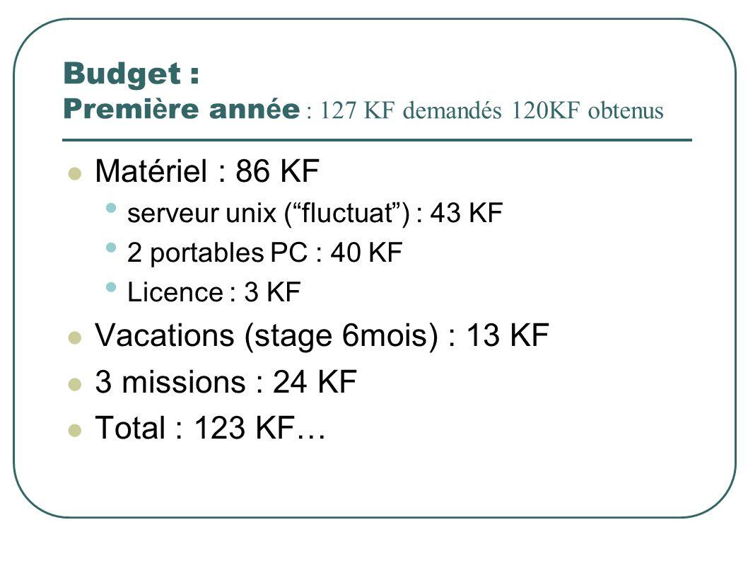 Budget : Première année : 127 KF demandés 120KF obtenus