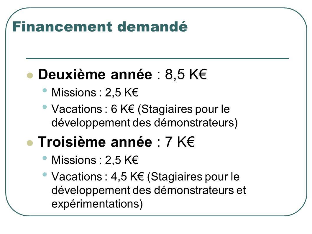 Deuxième année : 8,5 K€ Troisième année : 7 K€ Financement demandé