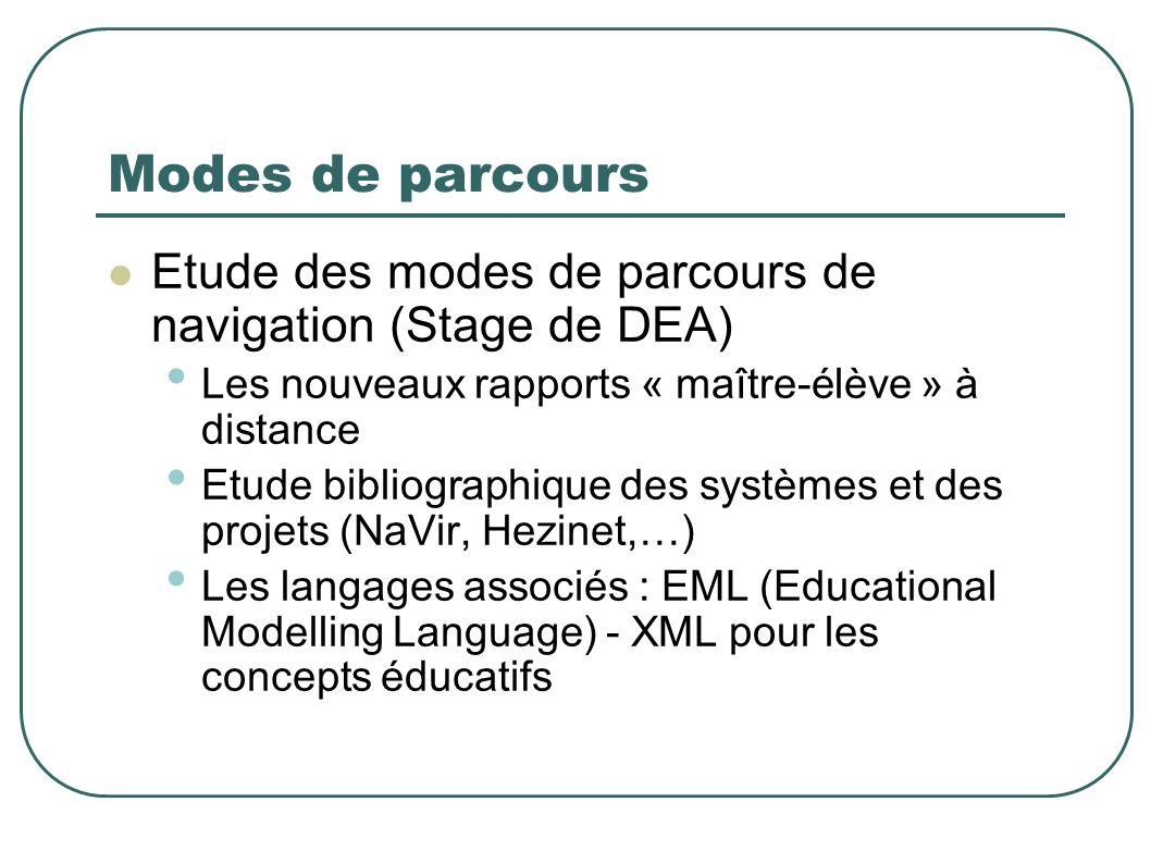 Modes de parcours Etude des modes de parcours de navigation (Stage de DEA) Les nouveaux rapports « maître-élève » à distance.