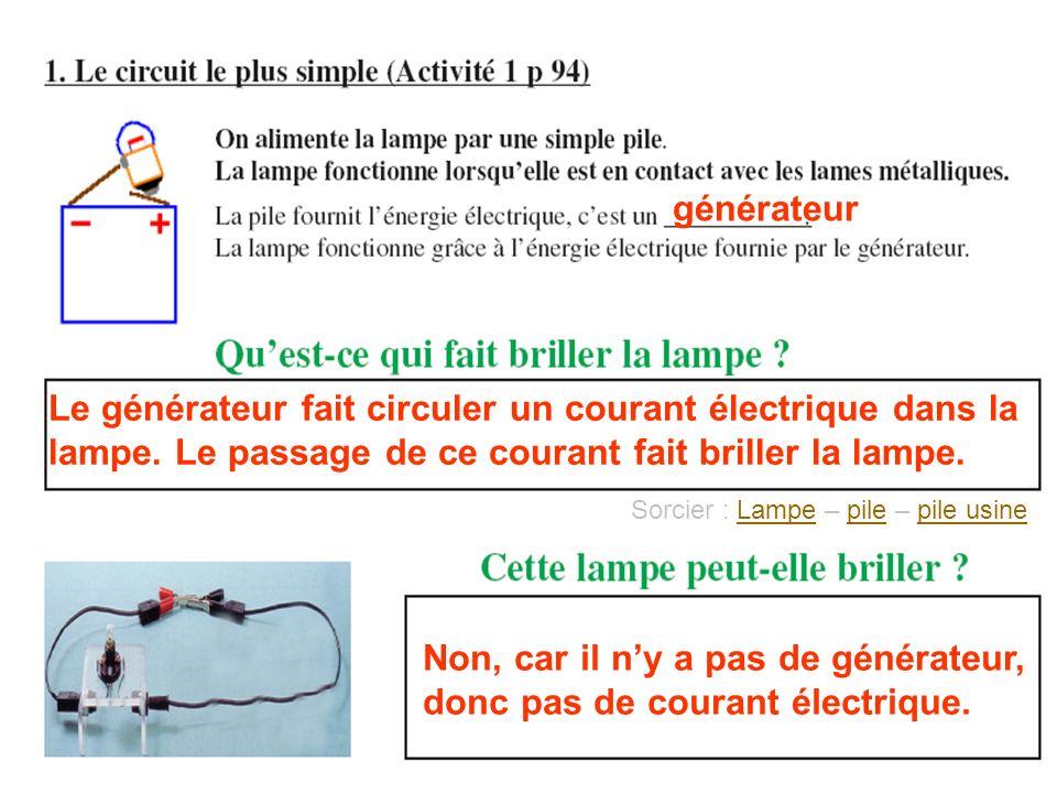 Non, car il n'y a pas de générateur, donc pas de courant électrique.