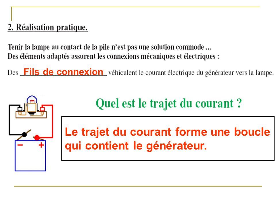 Le trajet du courant forme une boucle qui contient le générateur.