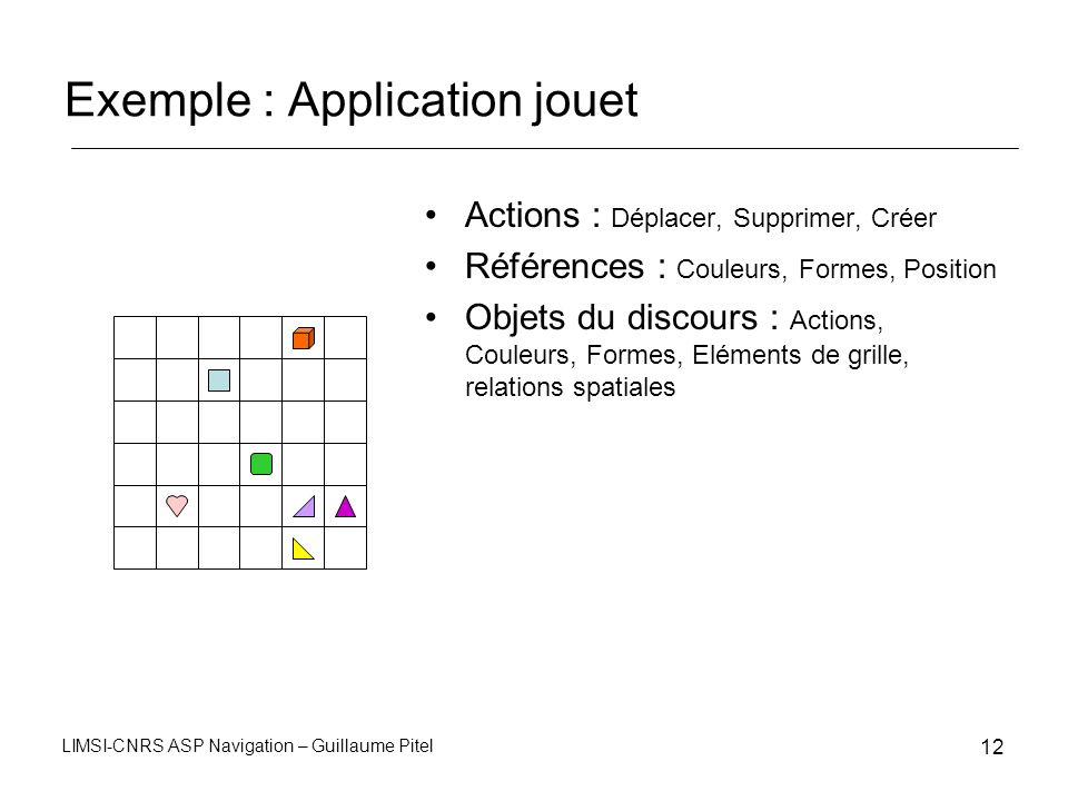 Exemple : Application jouet