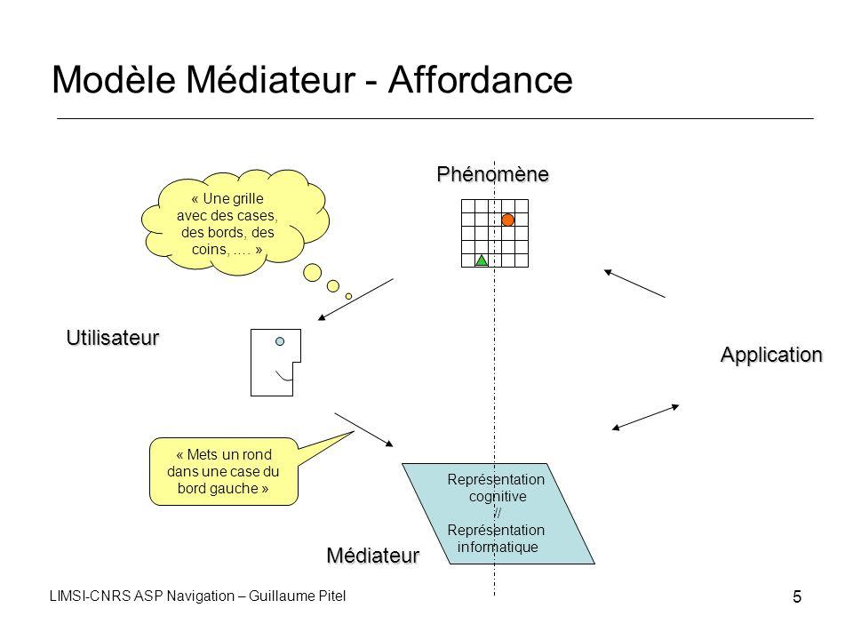 Modèle Médiateur - Affordance