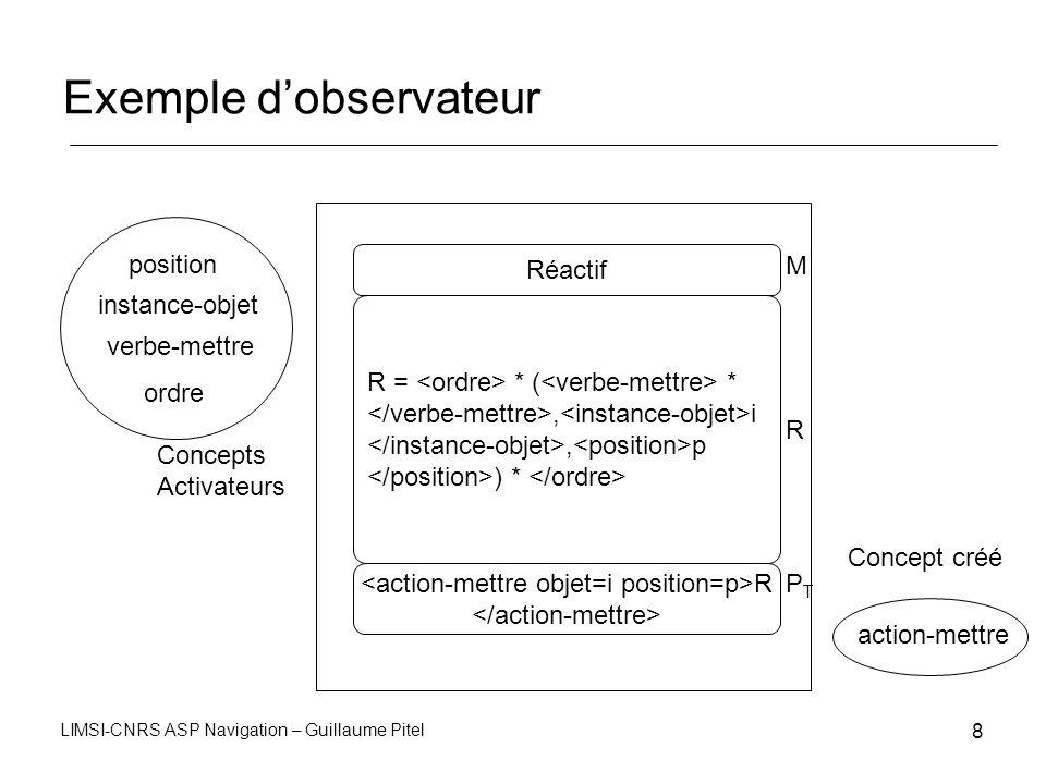 Exemple d'observateur