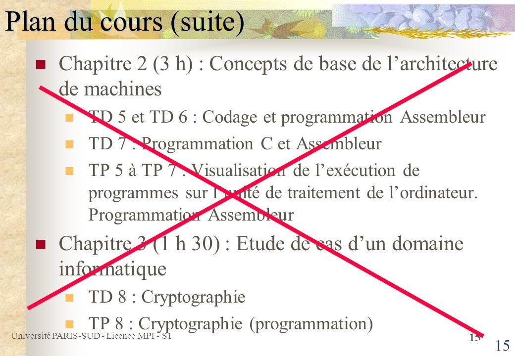 Plan du cours (suite) Chapitre 2 (3 h) : Concepts de base de l'architecture de machines. TD 5 et TD 6 : Codage et programmation Assembleur.