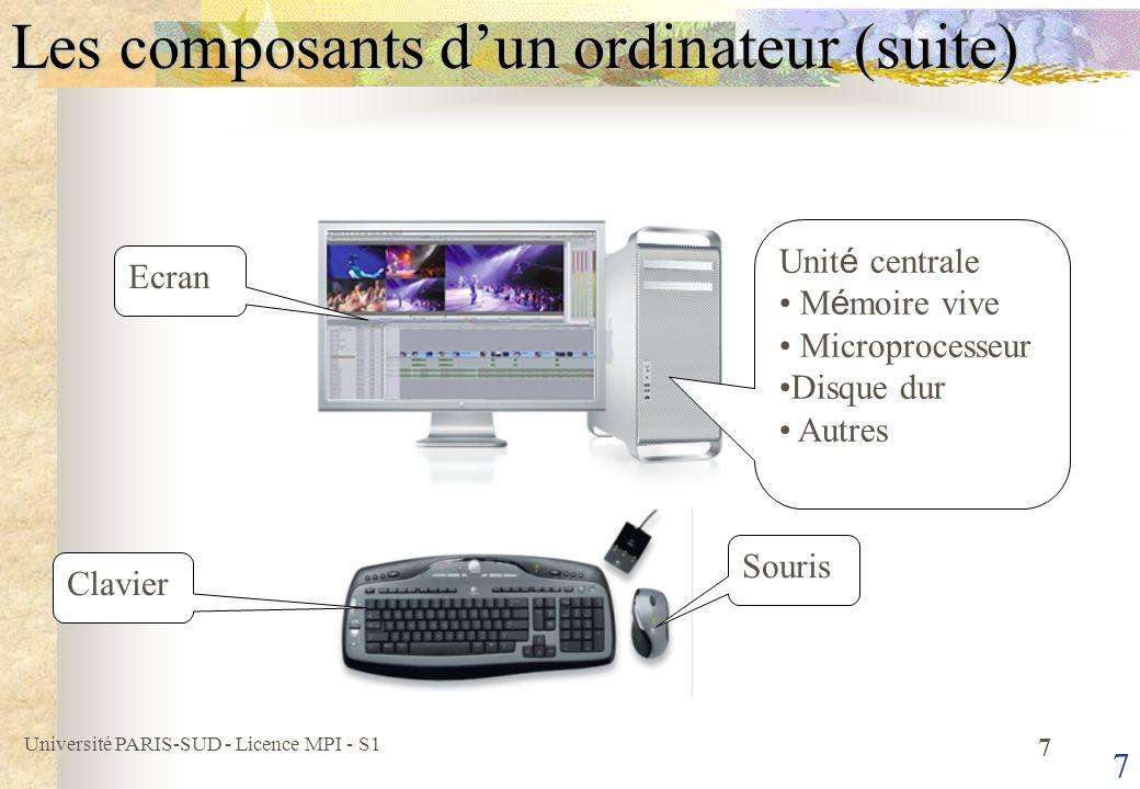 Les composants d'un ordinateur (suite)
