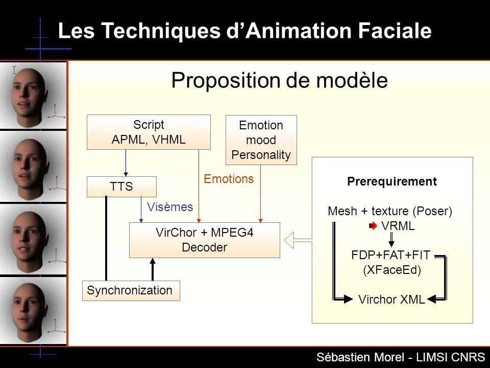 Proposition de modèle Script Emotion APML, VHML mood Personality