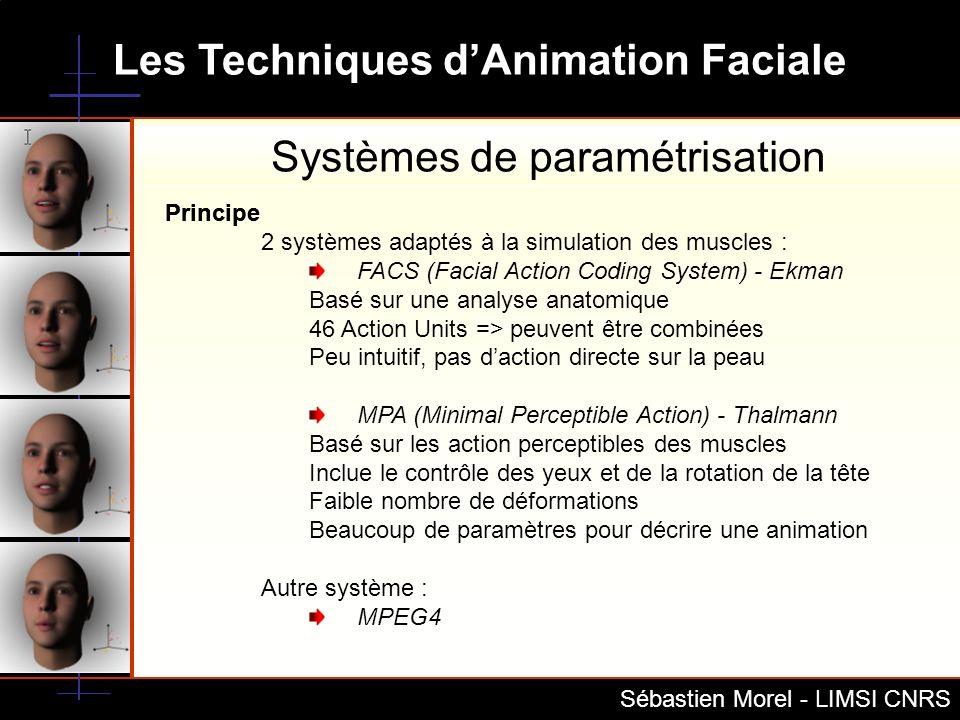 Systèmes de paramétrisation