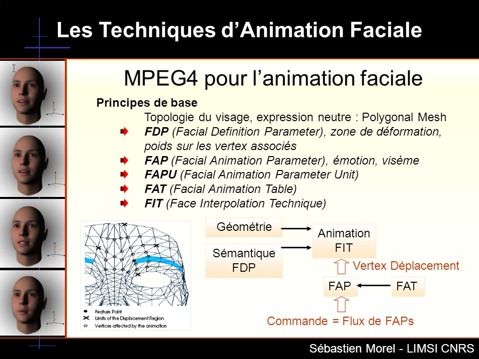 MPEG4 pour l'animation faciale