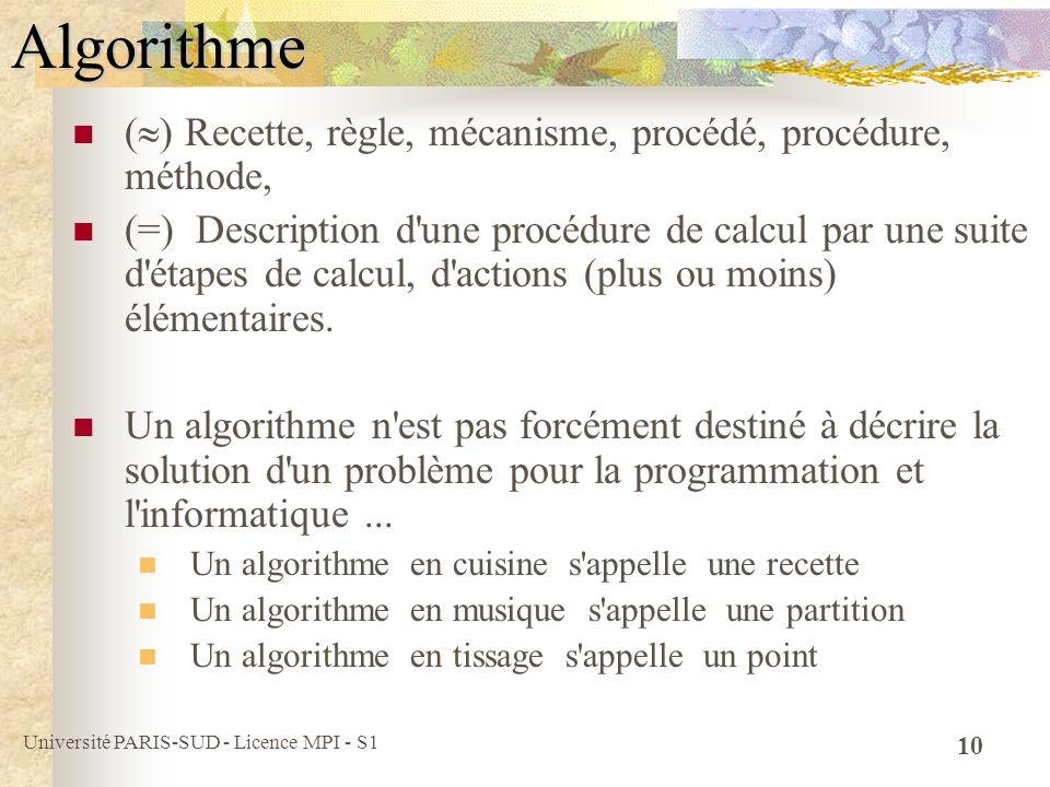 Algorithme () Recette, règle, mécanisme, procédé, procédure, méthode,