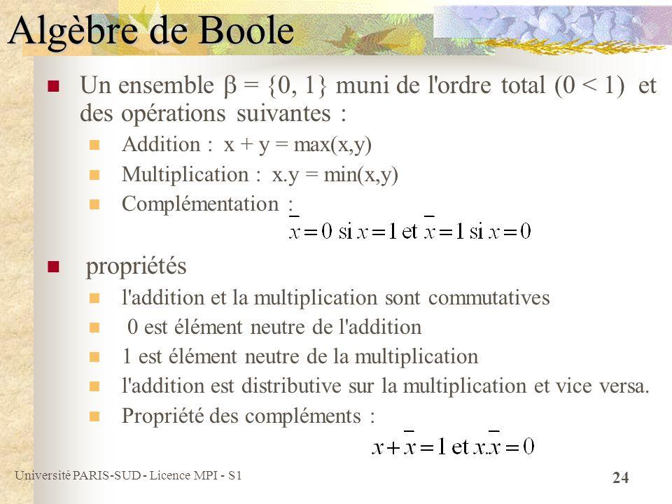 Algèbre de Boole Un ensemble  = {0, 1} muni de l ordre total (0 < 1) et des opérations suivantes :