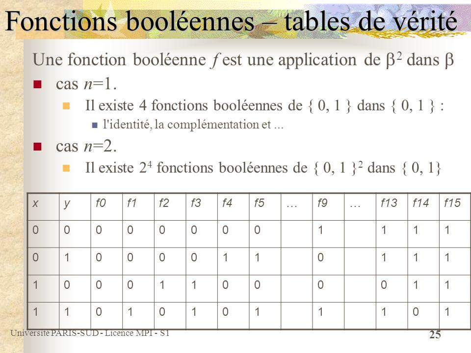 Fonctions booléennes – tables de vérité