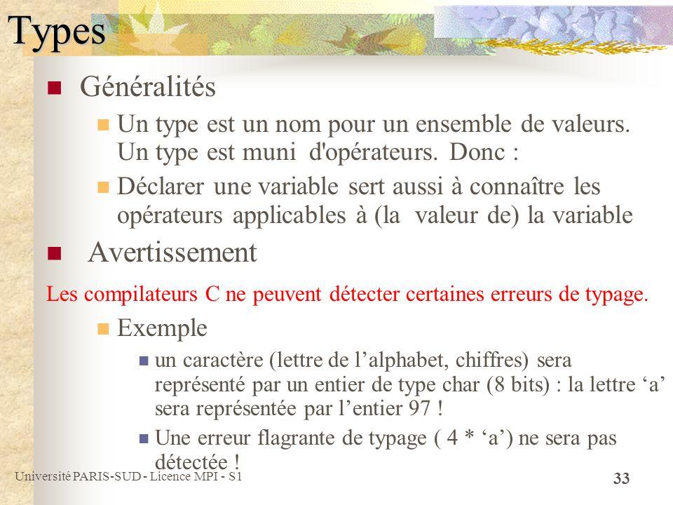 Types Généralités Avertissement