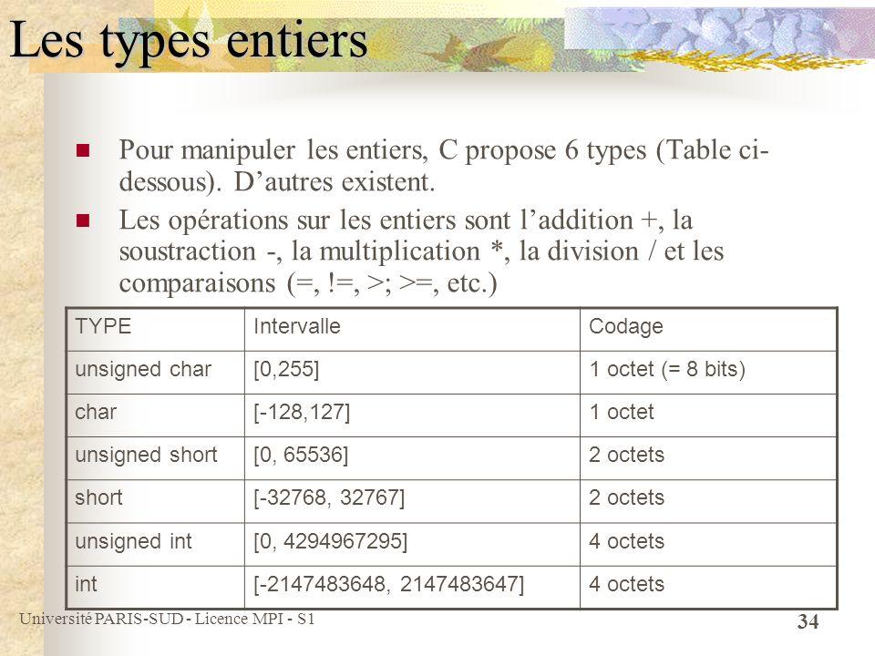 Les types entiers Pour manipuler les entiers, C propose 6 types (Table ci-dessous). D'autres existent.