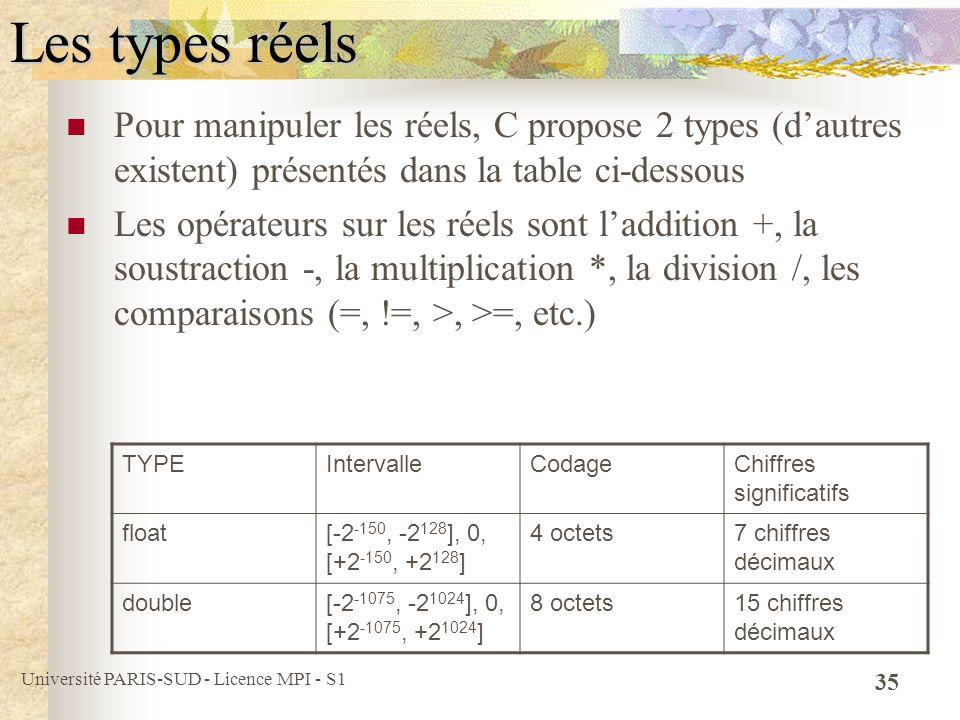 Les types réels Pour manipuler les réels, C propose 2 types (d'autres existent) présentés dans la table ci-dessous.