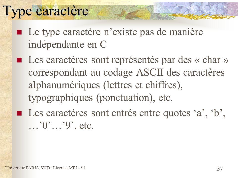 Type caractère Le type caractère n'existe pas de manière indépendante en C.