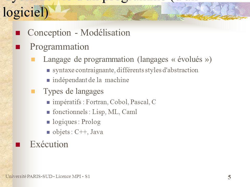 Cycle de vie d un programme (d un logiciel)