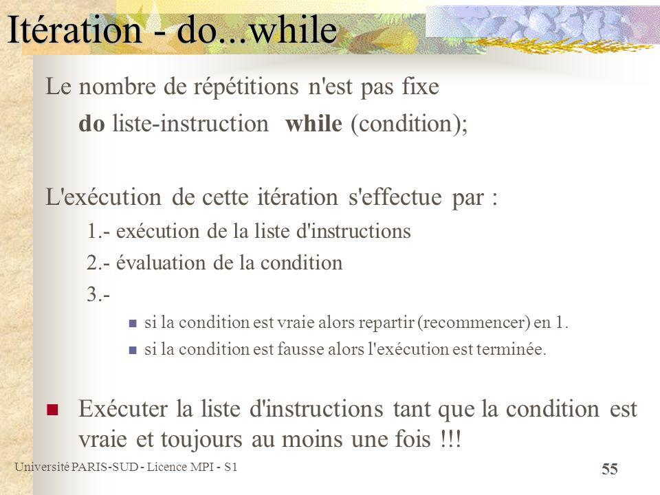 Itération - do...while Le nombre de répétitions n est pas fixe