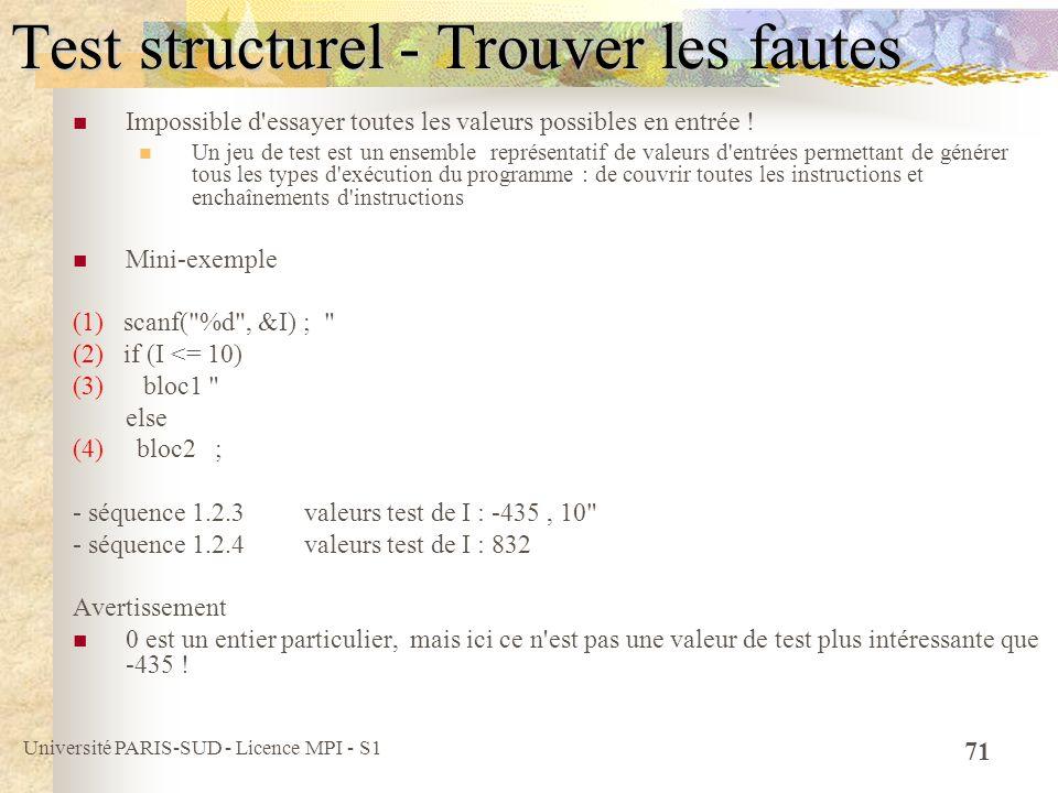 Test structurel - Trouver les fautes
