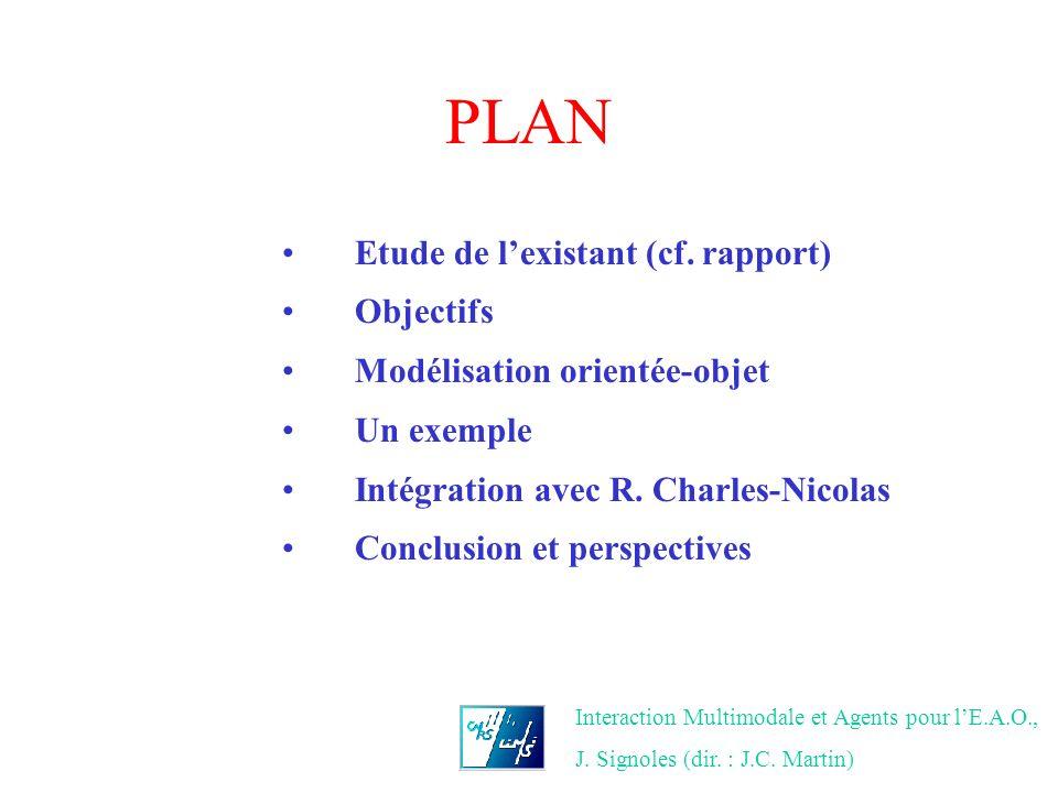 PLAN Etude de l'existant (cf. rapport) Objectifs